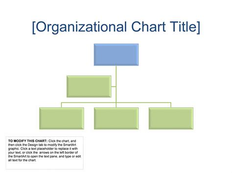 Staff Organogram Template by Organogram Template Free Organizational Charts Templates
