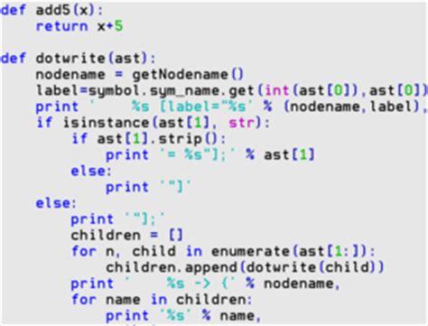 python programming language   hackers