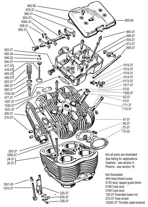 ariel square four engine diagram engine automotive