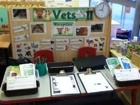 vets play area play corner ideas