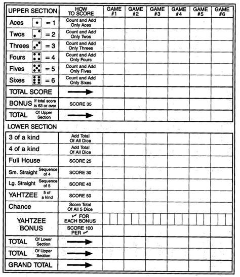Printable Yahtzee Papers