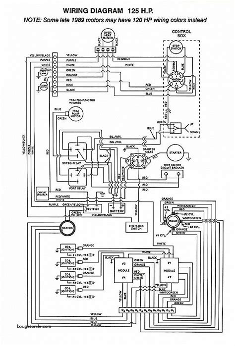 yamaha outboard wiring diagram yamaha f250 ignition