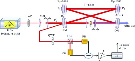 pspice resistor polarity resonant tunneling diode circuits using pspice 28 images si based resonant interband