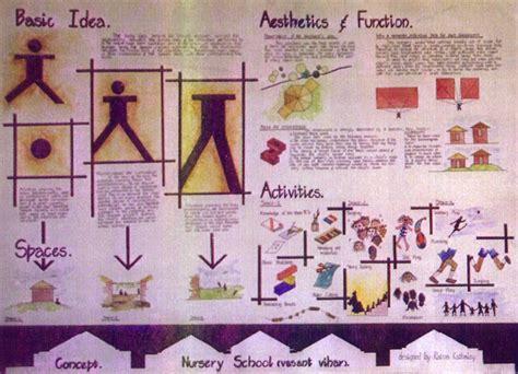 design concept for school nursery school design creative joys