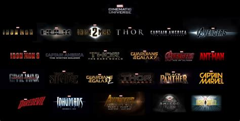 Marvel Film Release List | guardians of the galaxy 2 releasing 5 5 17 full list of