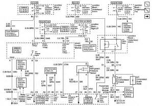 2002 chevy impala wiring diagram