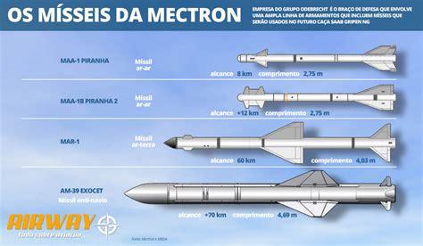 maã e as armas da odebrecht defesa e tecnologia airway