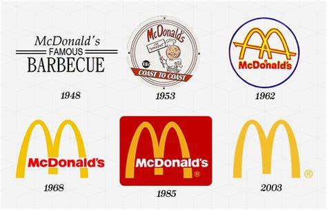History Of Logo The History Of Logo Design