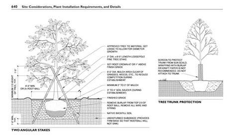 wiley landscape architecture documentation standards top 10 books for landscape architecture land8