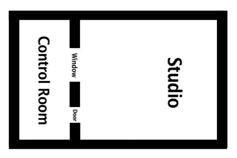 Software For Floor Plans setting up a simple tv production studio