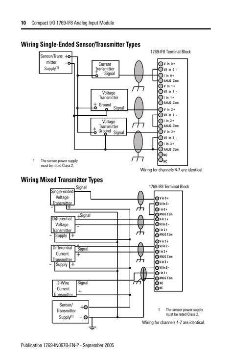 wiring diagrams terminal blocks wiring diagram with