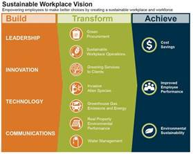 Sustainable Development Plan Template by 116 Best Images About Work On Employee
