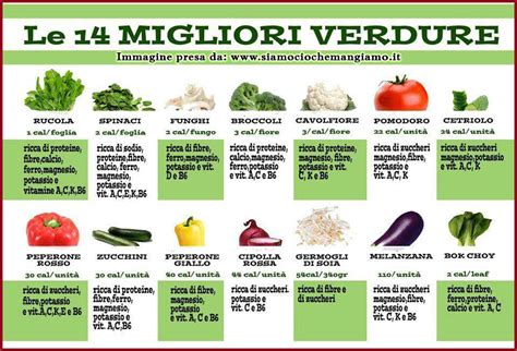 alimentazione prostata alimenti vegetali per prevenzione cancro alla prostata
