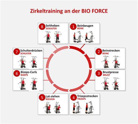 konditionstraining zu hause krafttraining zu hause bio krafttraining