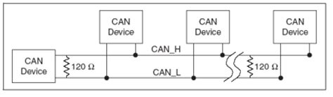 dual termination resistor network proper termination for ni can hardware high speed low speed and single wire national