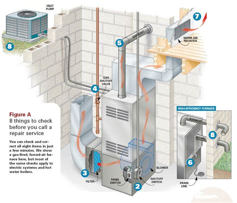furnace diagram diagram site