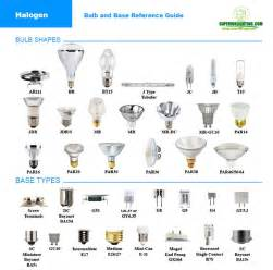 led light bulb types 25 best ideas about light bulb types on l
