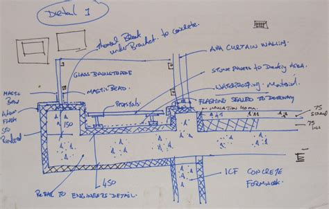 Industrial Home Design Sketches Design Martin Mcclean Architectural Technology