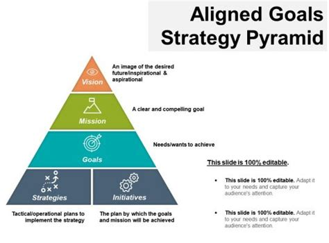 aligned goals strategy pyramid powerpoint  ideas powerpoint templates backgrounds