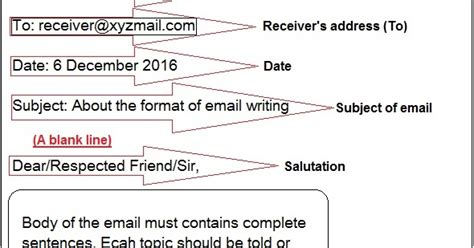 email format cbse for class 9 report writing format cbse class 11
