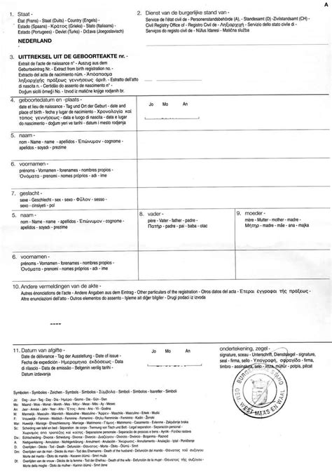 Netherlands Birth Records Pin Birth Certificate Of A Thats Been Around For