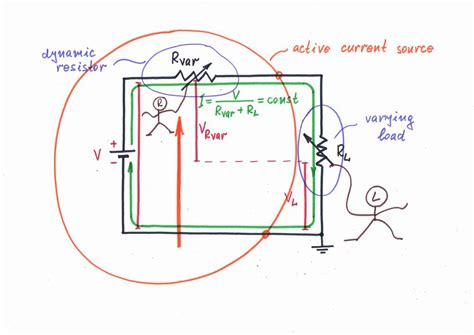 do resistors constant resistance do resistors constant resistance 28 images the equation for the resistance of a wire