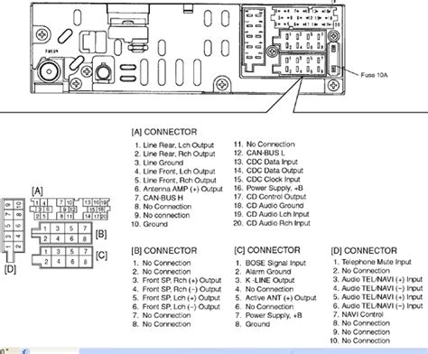 audi a4 b6 concert stereo wiring diagram style by