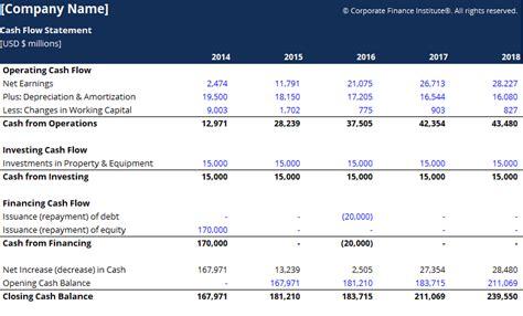 Cash Flow Statement Template Download Free Excel Template Yearly Flow Statement Template