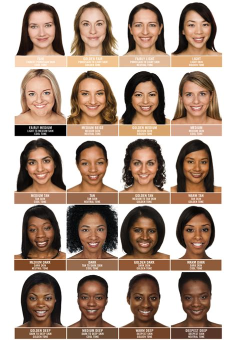 what is my skin color picture your skin skin tone and care skin