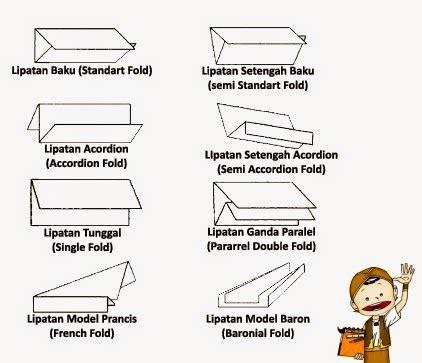 Korespondensi Bahasa Indonesia saya perlengkapan surat