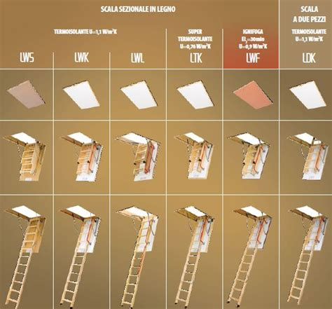 scala estensibile da soffitta scala retrattile a pezzi con scalini di legno modello lwl