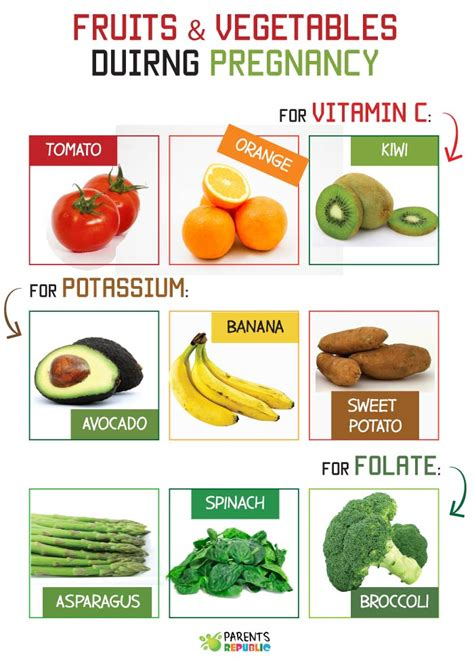 vegetables during pregnancy food during pregnancy well rehab