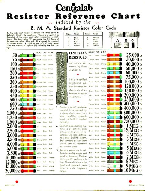 how to read dogbone resistors how to read dogbone resistors 28 images vintage bone carbon resistors ebay wheel charts for