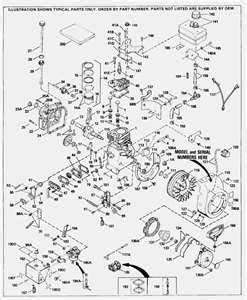 Peugeot 206 Cc Parts Catalogue Peugeot 206 Workshop Manual Free Pdf