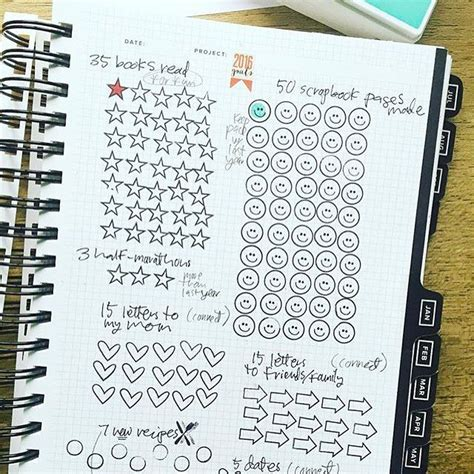 weight management journals such a way to keep track of goals bullet journal