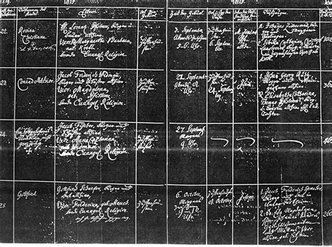 Germany Birth Records Catherine Fetzer And Conrad Widmann Genealogy