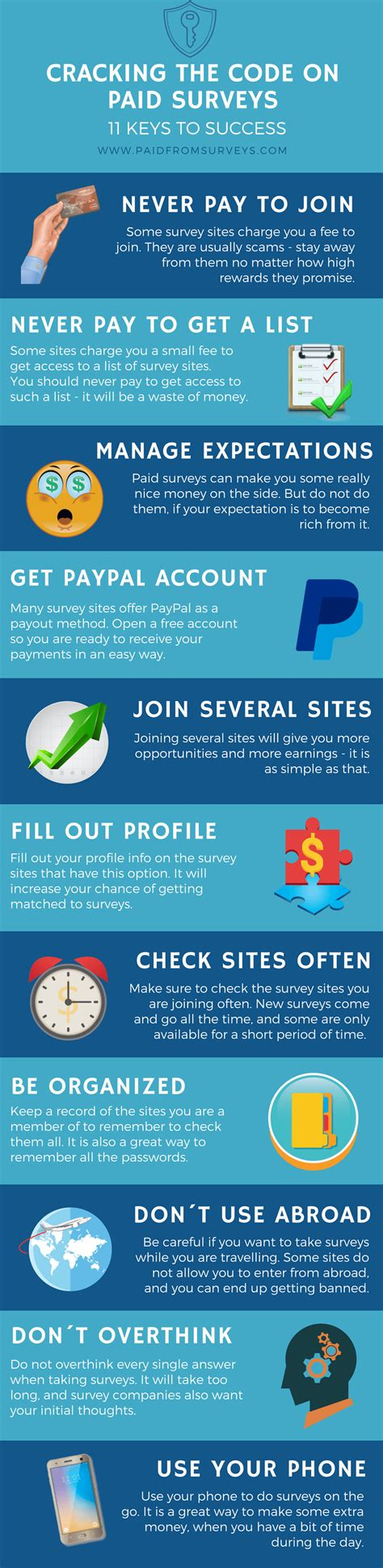 Paid Surveys - cracking the code on paid surveys 11 keys to success
