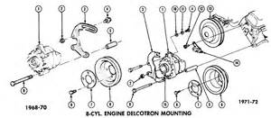 400 alternator bracket page1 high performance pontiac forums at rod magazine magazine