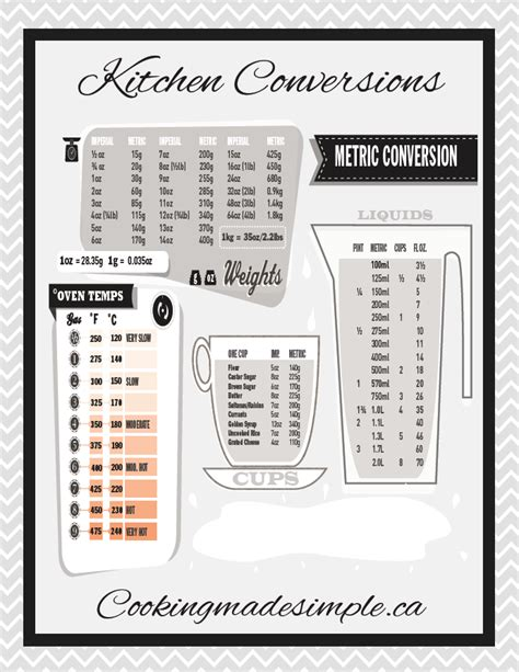 7 Best Images of Printable Cooking Conversion Chart