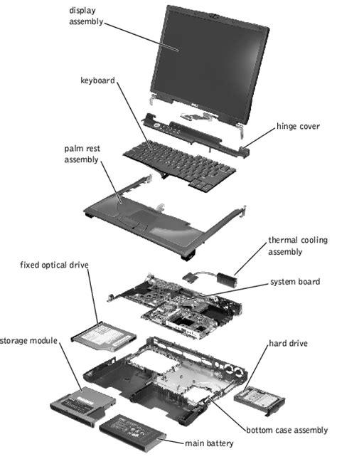 dell laptop parts diagram parts of a laptop labeled diagram