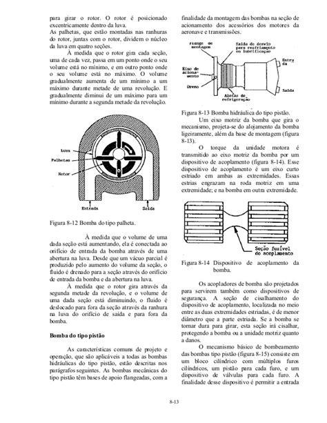Sistemas Hidráulicos e Pneumáticos