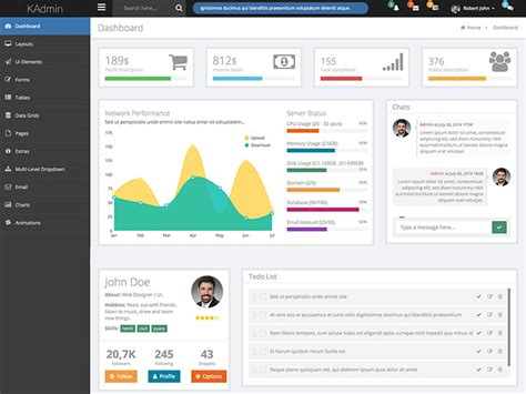 Freedownloadtemplates Dashboard Bootstrap Template Cms Dashboard Templates