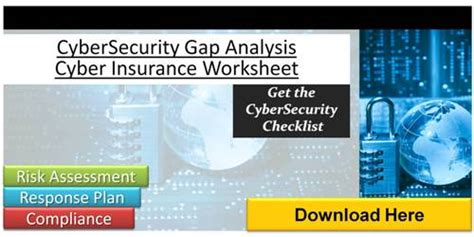 Cybersecurity Compliance Rnd Resources Inc Cyber Security Gap Analysis Template