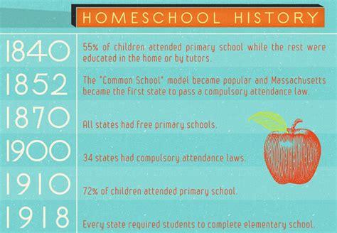 homeschool world news homeschooled how american