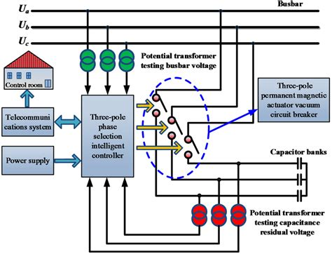 capacitor bank working principle pdf how capacitor works in ac pdf 28 images what are capacitors used for air conditioner