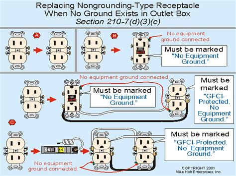electrical wiring electrical wiring in the home outlet