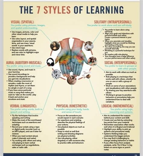 learning styles howard gardner quotes quotesgram learning styles howard gardner quotes quotesgram