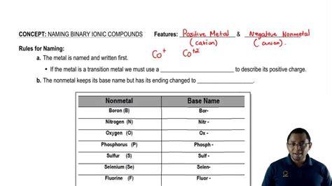 worksheet writing binary formulas worksheet grass fedjp worksheet study site