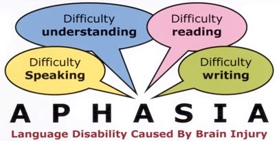 aphasia; dysphasia; aphasia, acquired