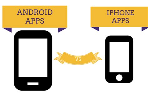 android versus iphone android apps vs iphone apps what s the difference media
